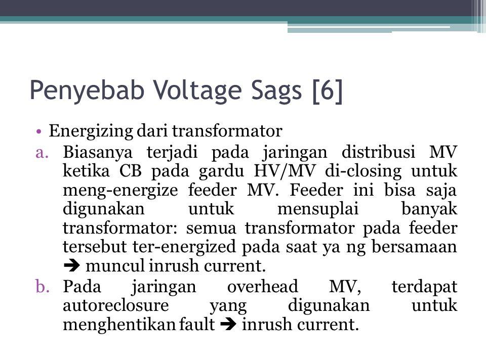Penyebab Voltage Sags [6]